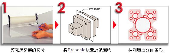 富士感壓紙--使用方式