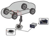 汽車煞車力檢測