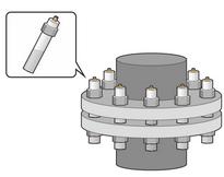 螺栓力測量與監控
